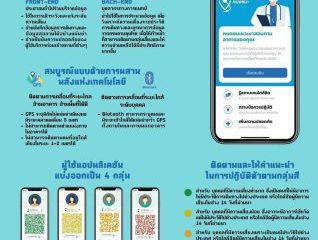 """<span>ชวนคนไทยโหลดแอปพลิเคชัน 👨🔬 """"หมอชนะ"""" (Mor Chana)</span>"""